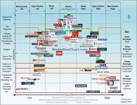 media-bias-chart_4.0_8_28_2018-min-1200x927.jpg